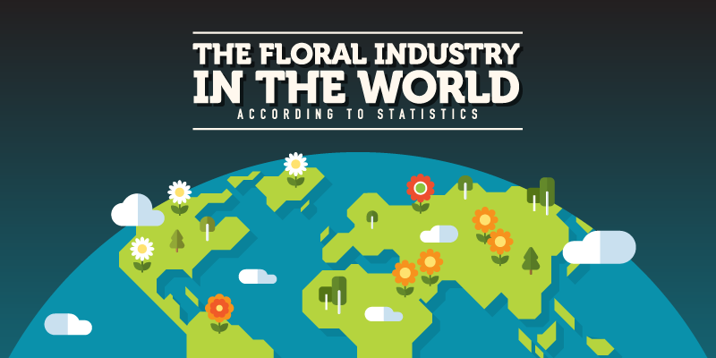 The Floral Industry in the World According to Statistics Banner
