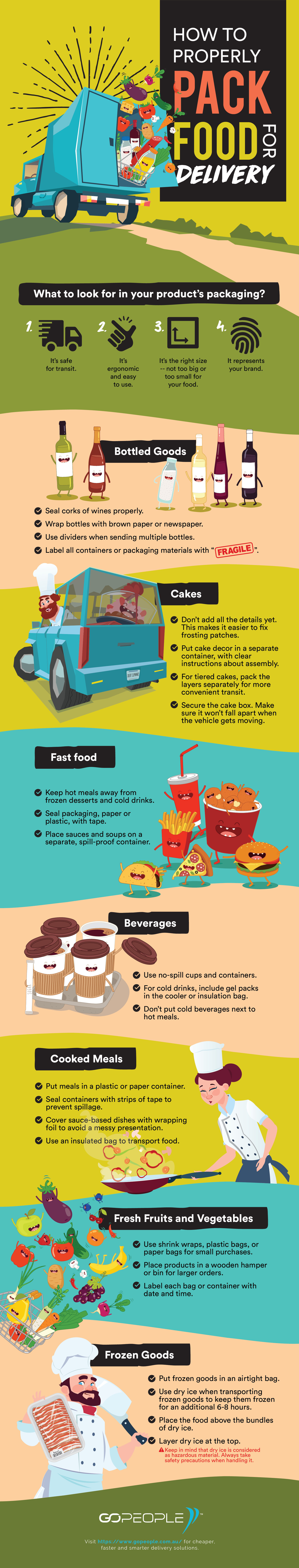 How to Properly Pack Food for Delivery infographic